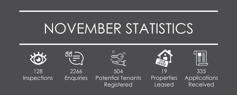 November Stats