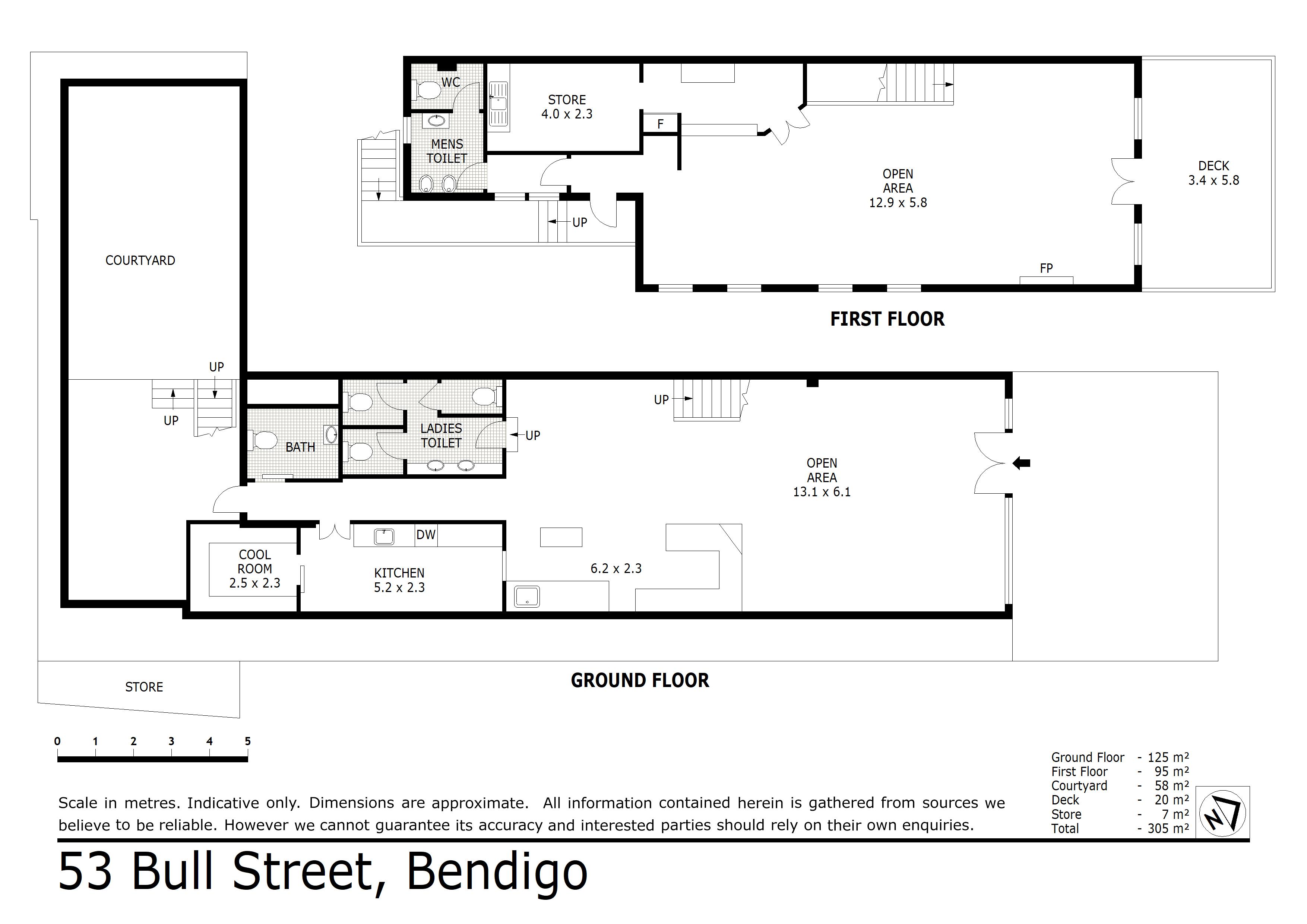 53 Bull Street, Bendigo, VIC 3550