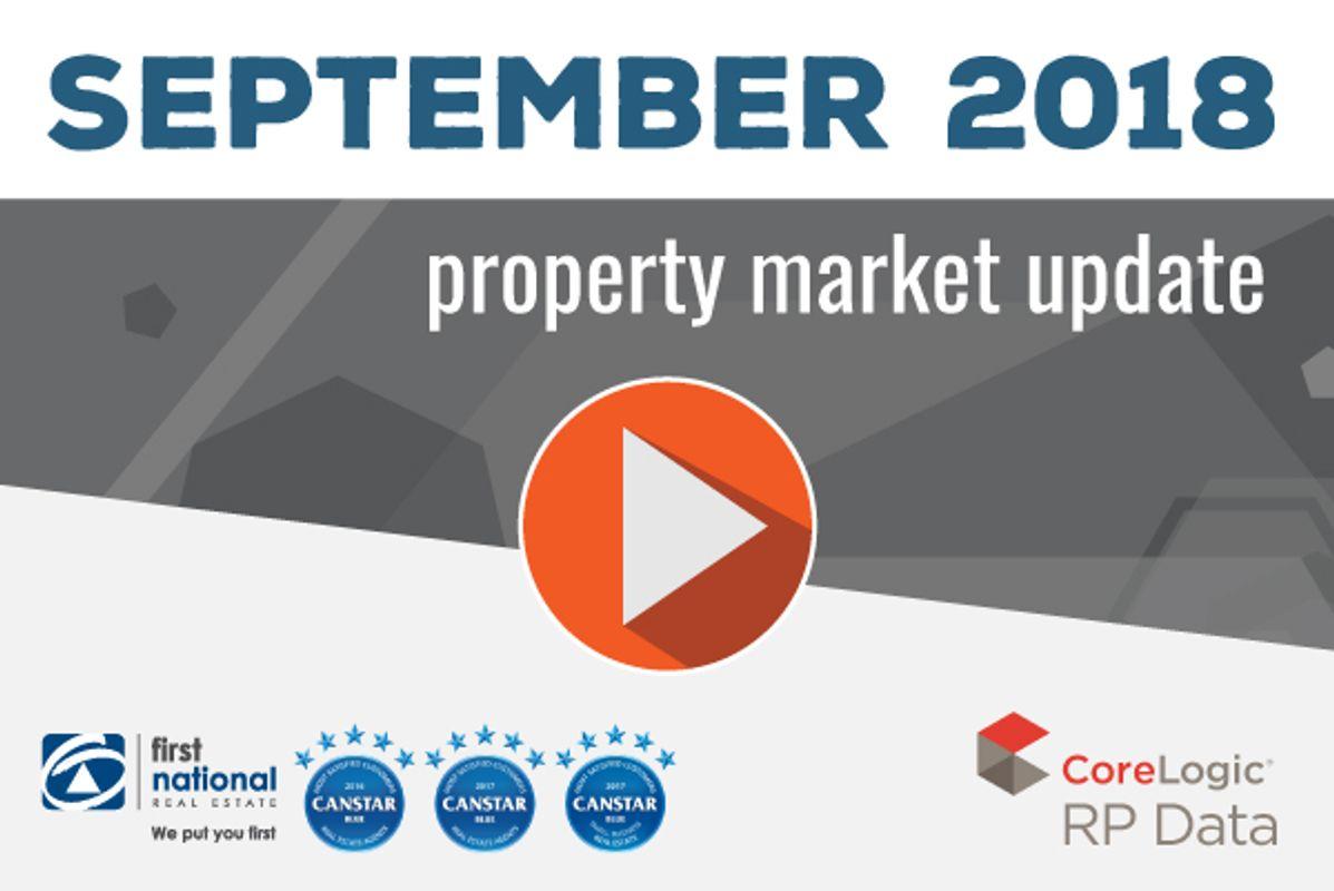 Market Update September