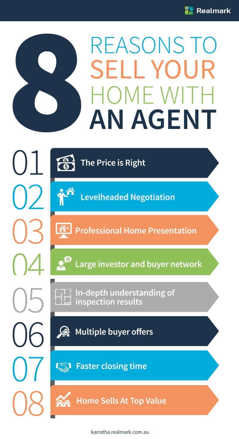 8 Reason's Why You Need An Agent